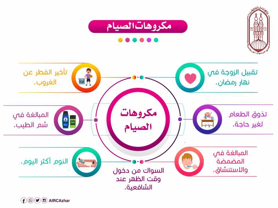 7مكروهات يجب علي المسلم الابتعاد عنها في نهار رمضان